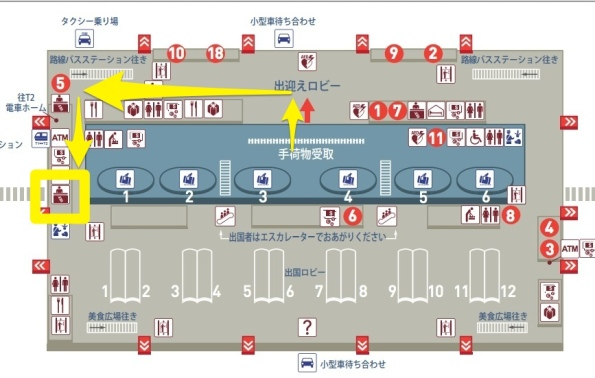 SIM売り場第一ターミナル1F